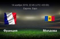 Прогноз на футбол, Франция – Молдова, отбор на ЕВРО-2020, 14.11.2019. Сколько голов отгрузят хозяева?