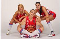 Прогноз на баскетбол, ЧЕ-2019 у женщин, Венгрия – Великобритания, 04.06.2019. Насколько велики шансы венгерок на сенсацию?